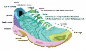 shoe-diagram